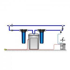 Умягчитель Аквафор WaterBoss 900 + Гросс 2 шт. + Морион + Соль 2 мешка